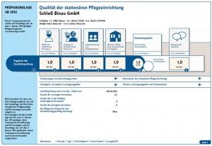 Transparenzbericht 2014